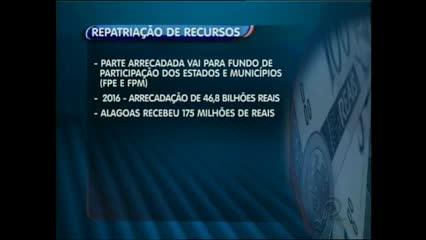 Governador Renan Filho comenta sobre o projeto da repatriação de recursos