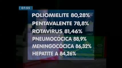 Baixa cobertura vacinal preocupa autoridades no estado