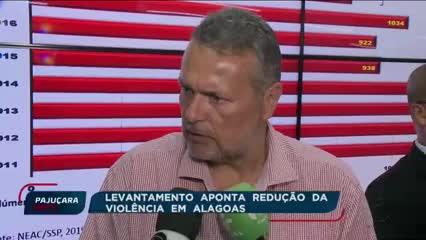 Governo anuncia redução no número de crimes em Alagoas